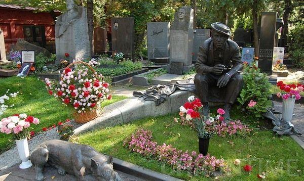 Кладбища Москвы список и адреса московских некрополей