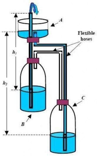 Как сделать насос для фонтана видео
